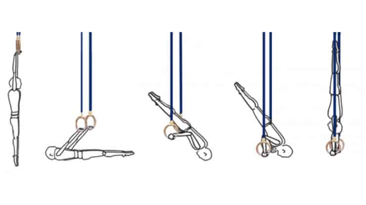 If you don't already know what the movements are supposed to look like, OG's stick figures might not be a lot of help.